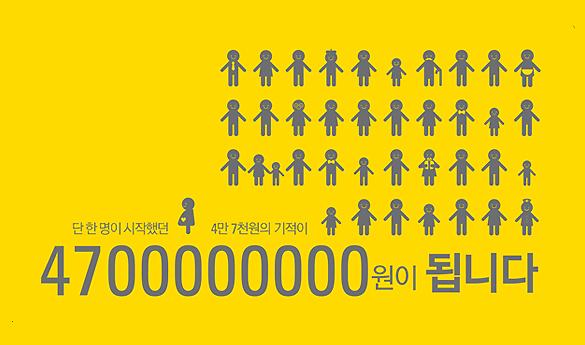 노란봉투 캠페인